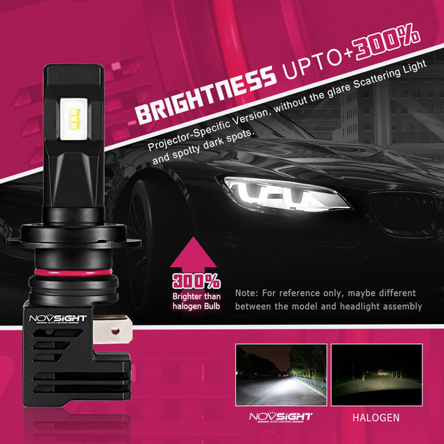 NOVSIGHT Super MiNi H7 Led H4 Car Headlight Bulbs H11 H8 H9 H16JP 9005 9006 H1 H3 55W 10000LM 6000K 12V Auto Headlamp