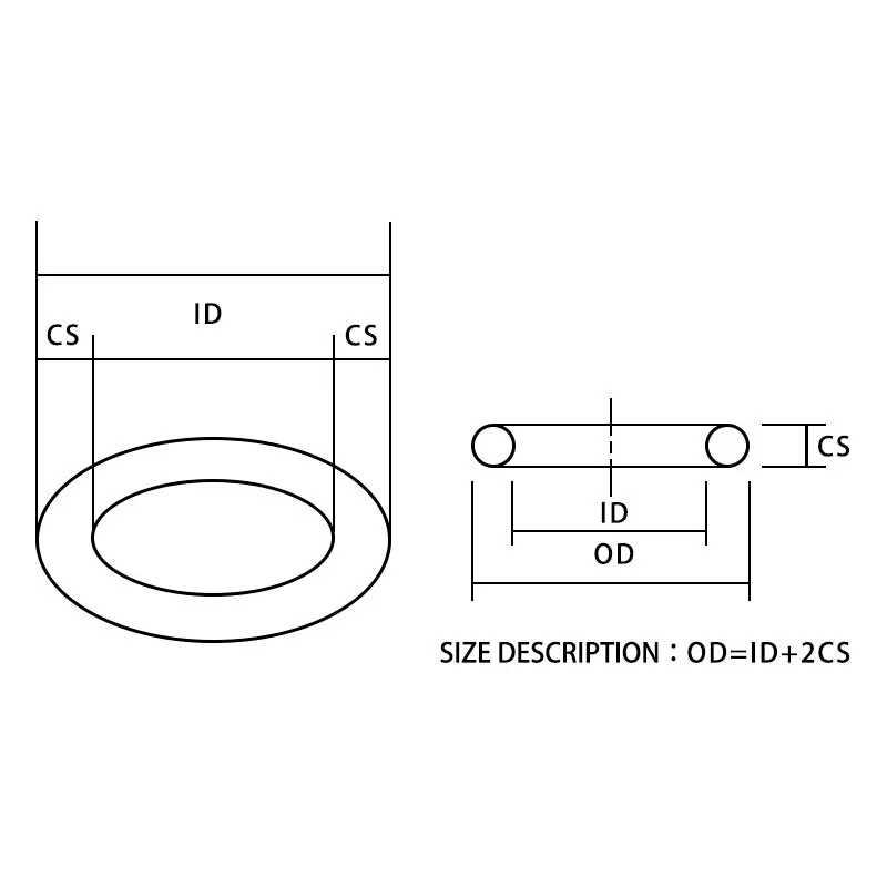 65 pcs NBR CS 2 OD31/32/33/34/35/36/37/38/39/40/41/42/43/44/45/46/47/48/49/50/51 mm Nitrile Rubber O type Sealing Ring Gaskets