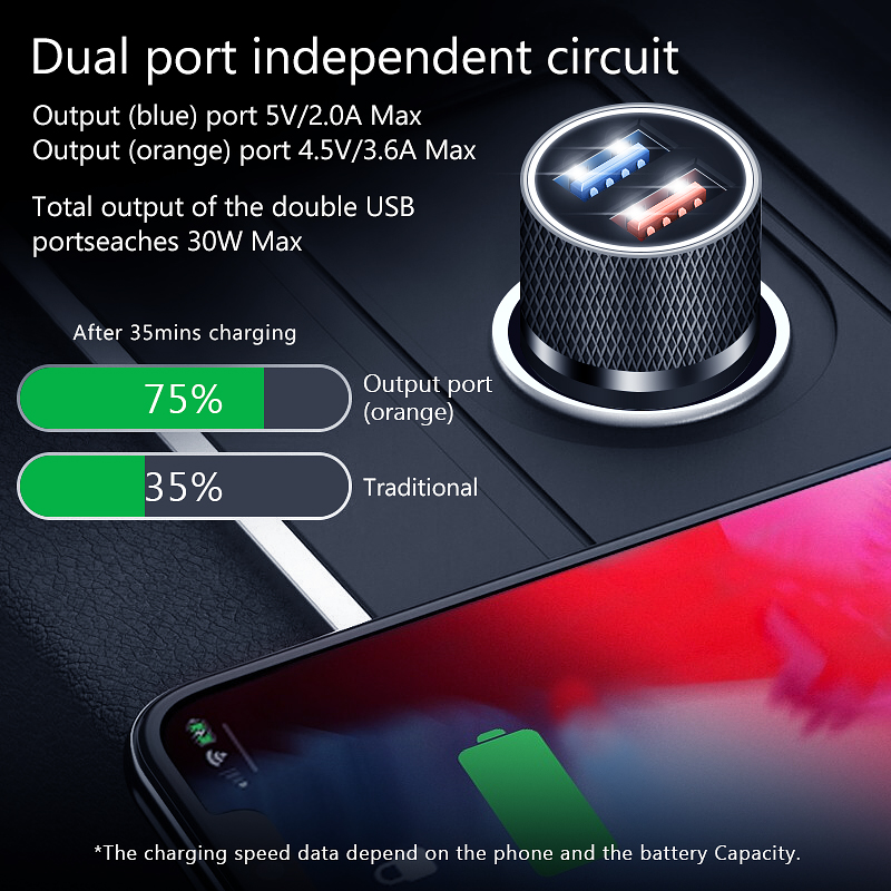 VVKing 30W 3A Car Charger Quick Charger 3 0 Fast Charging For iPhone Samsung Huawei Xiaomi One plus SCP FCP AFC QC3 0 USB Charge in Car Chargers from Cellphones Telecommunications