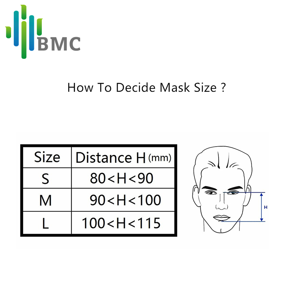 Image 5 - BMC F1B Full Face Mask 2019 Fashion Type For CPAP BIPAP Machine Size S/M/L Have Special Effects For Anti Snoring And Sleep Aid-in CPAP from Beauty & Health