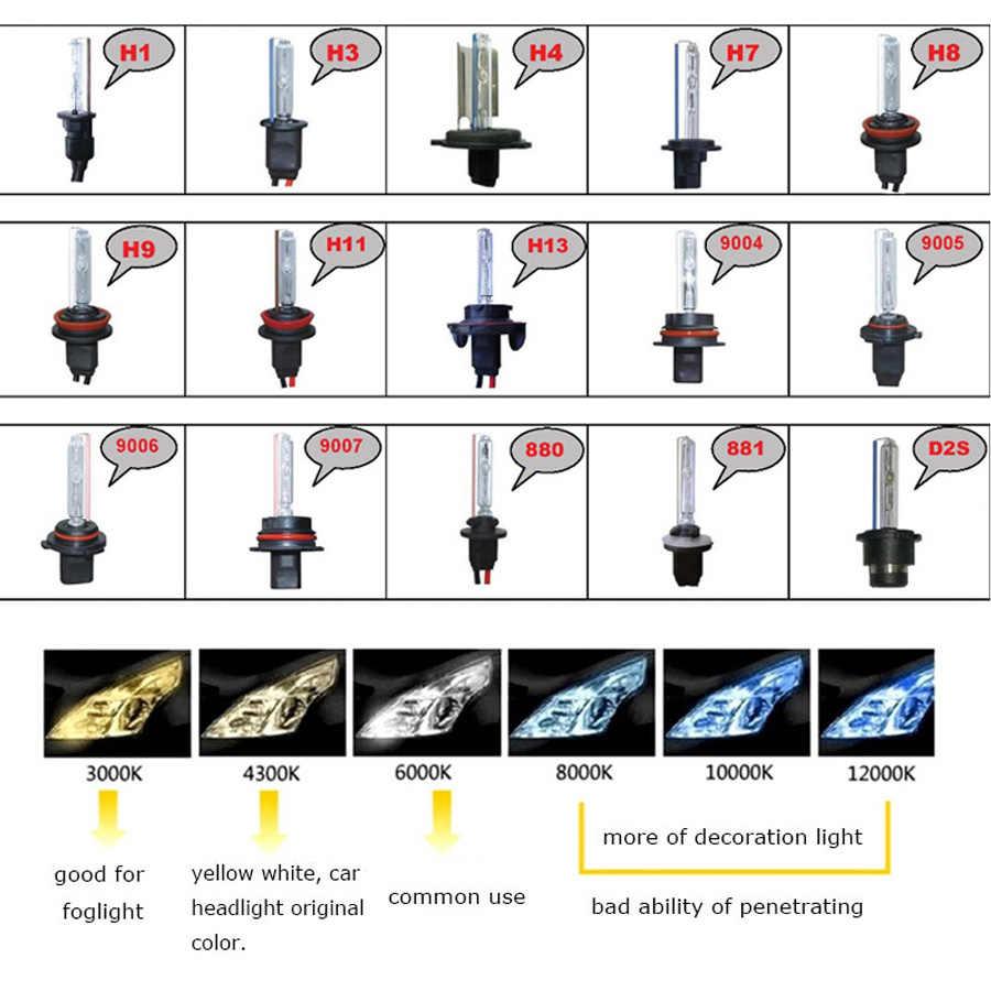 2X 35W H3 Xenon HID Headlight Bulbs Kit Conversion 4300K 6000K 8000K 12000K Lamp