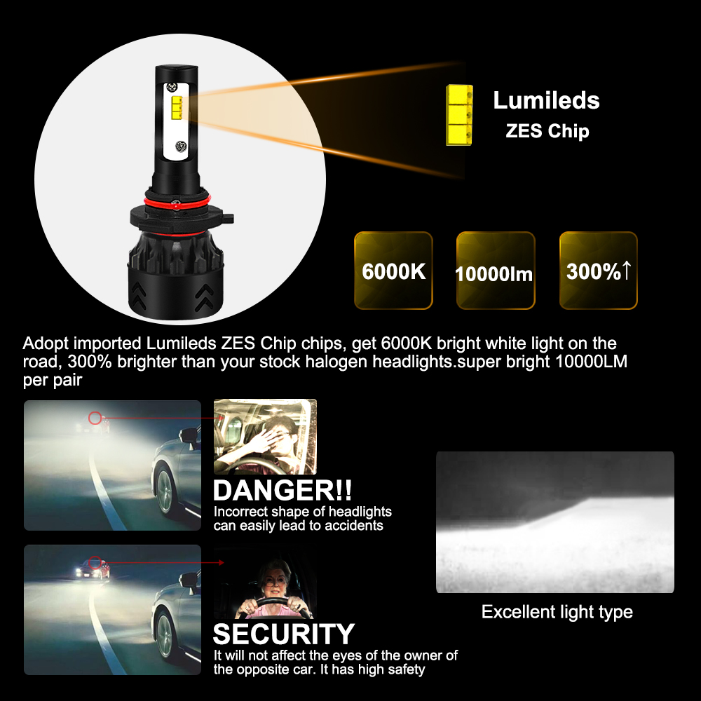 Image 2 - roadsun Car Light Led H4 H7 H11 H1 9005 9006 HB3 HB4 LED Headlight Bulb With Lumileds ZES Chip 12V 6000K Bright Auto Spot Lamp-in Car Headlight Bulbs(LED) from Automobiles & Motorcycles