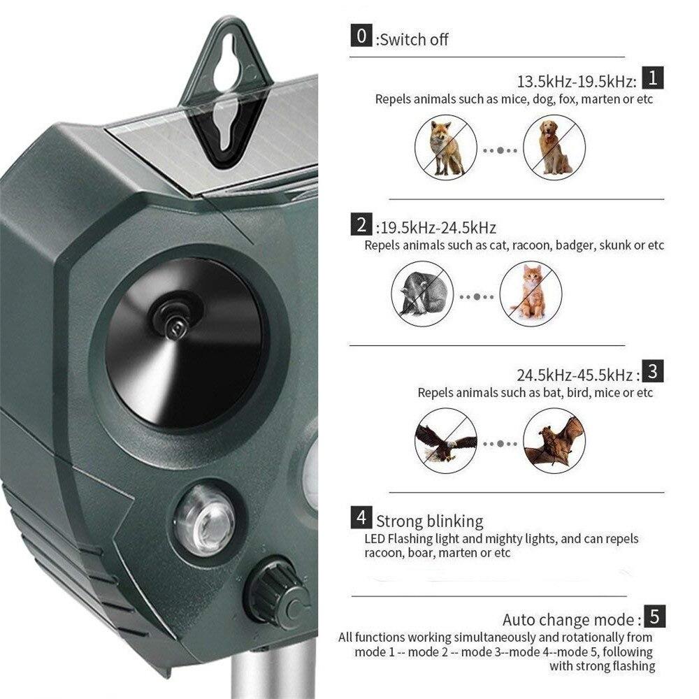 Solar Powered Cat Dog Ultrasonic Repellent Outdoor And Waterproof Animal Scarer Xiaomi Mijia Original Garden Household Mosquito Dispeller Harmless Insect Repeller