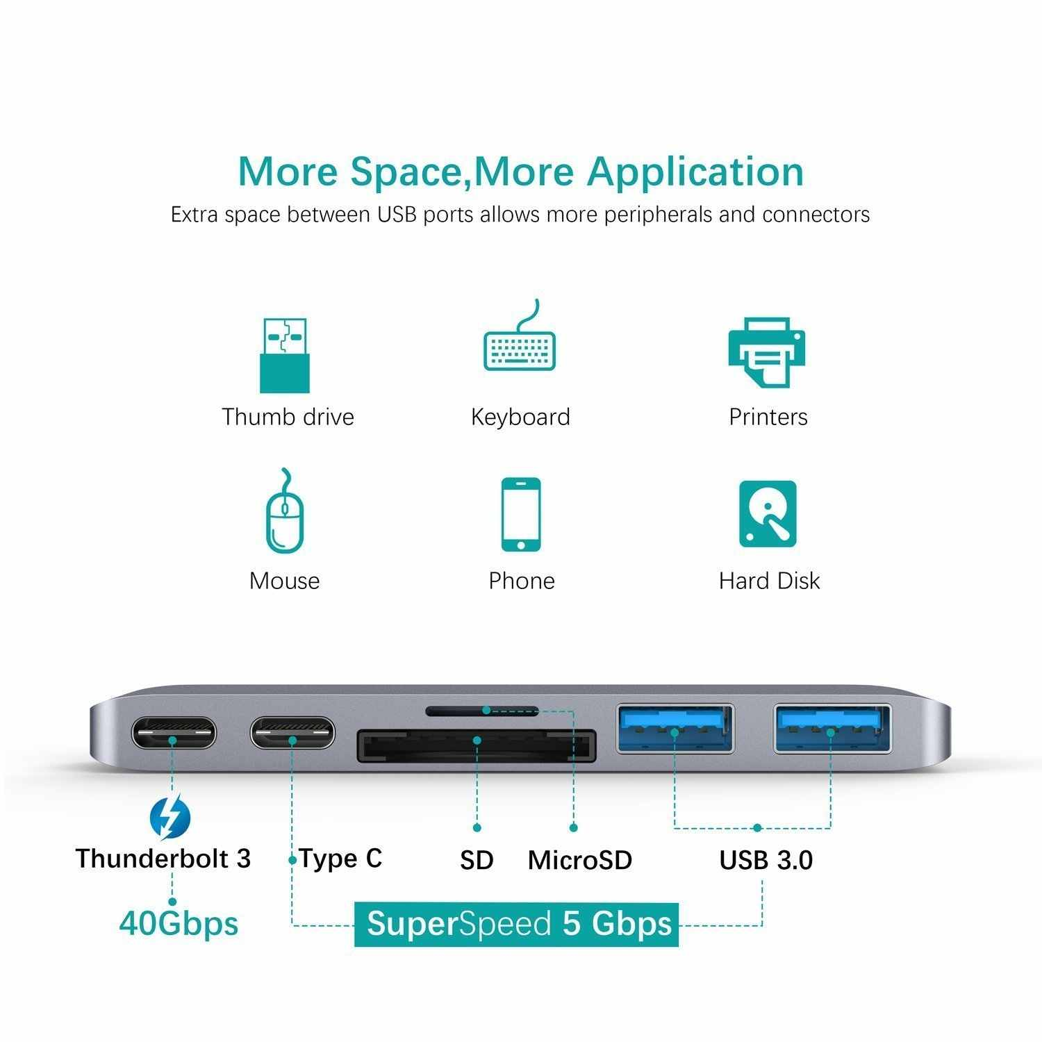 """BESIUNI Type C Hub to Card Reader USB C Hub 3.0 Adapter Combo With SD Slot For for 13""""&15"""" New MacBook Pro 2016/2017"""