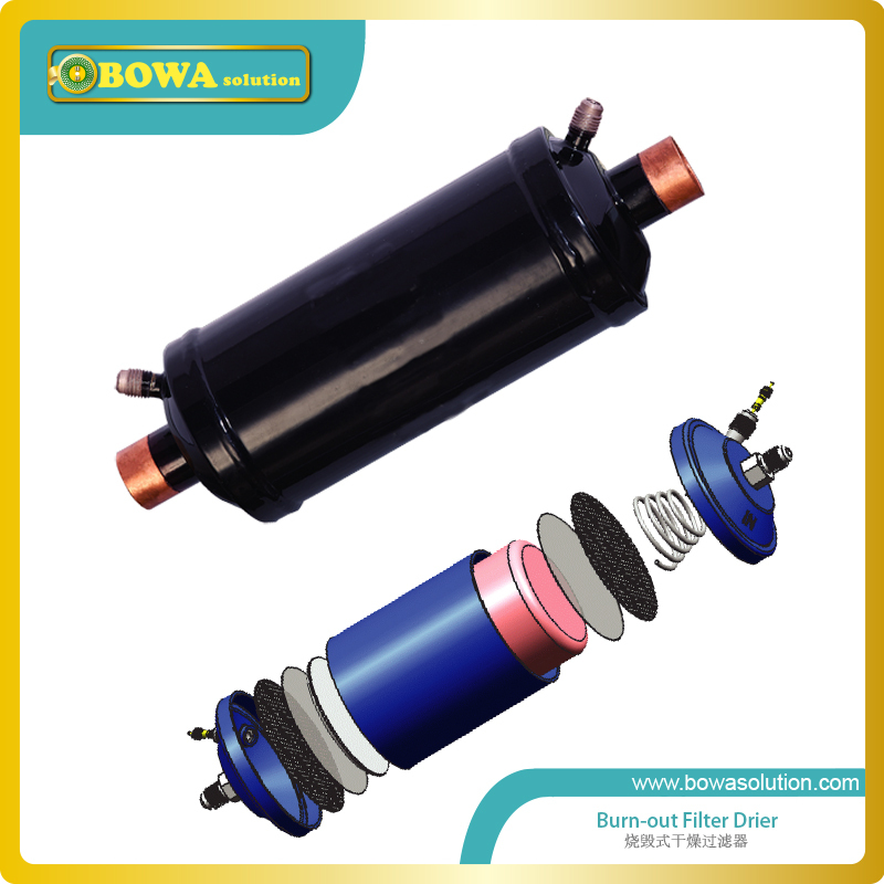 304S Burn-out Filter Driers