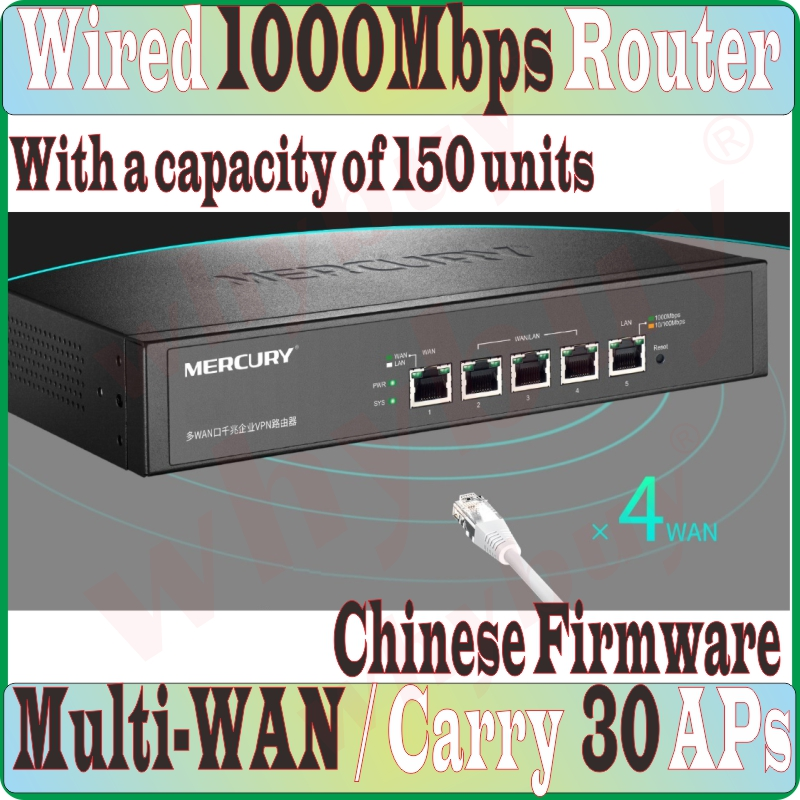 5 Ports Gigabit AC Authentication Gateway Routing Multi WAN Gateway 1000Mbps Wired Router VPN Router Manage