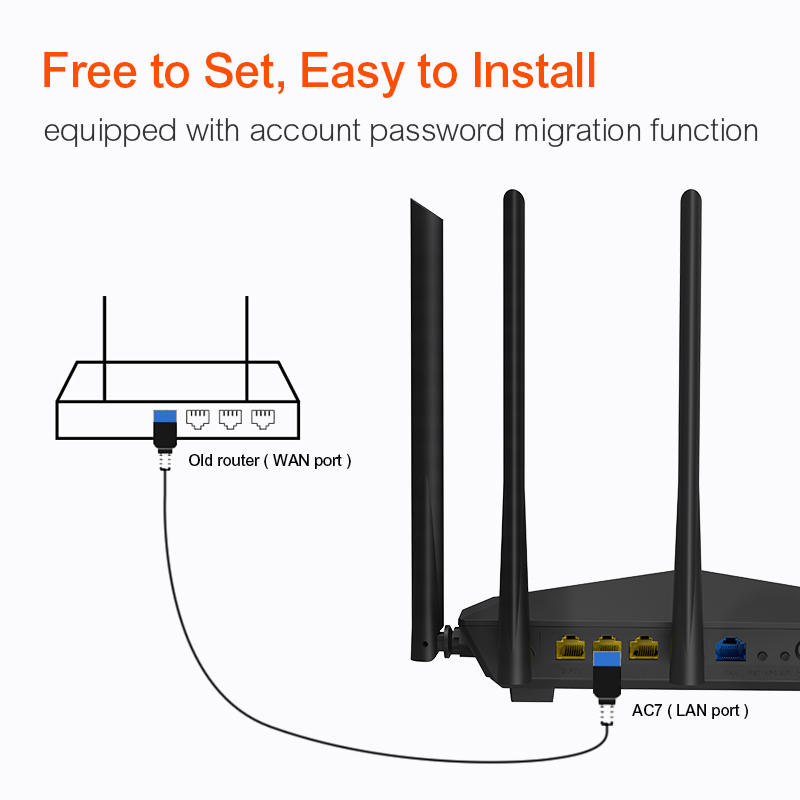 Tenda AC7 Wireless Routers with 11AC 2.4Ghz or 5.0Ghz along with 1*WAN and 3*LAN ports 5*6dbi also high gain Antennas Smart and APP Manage 4