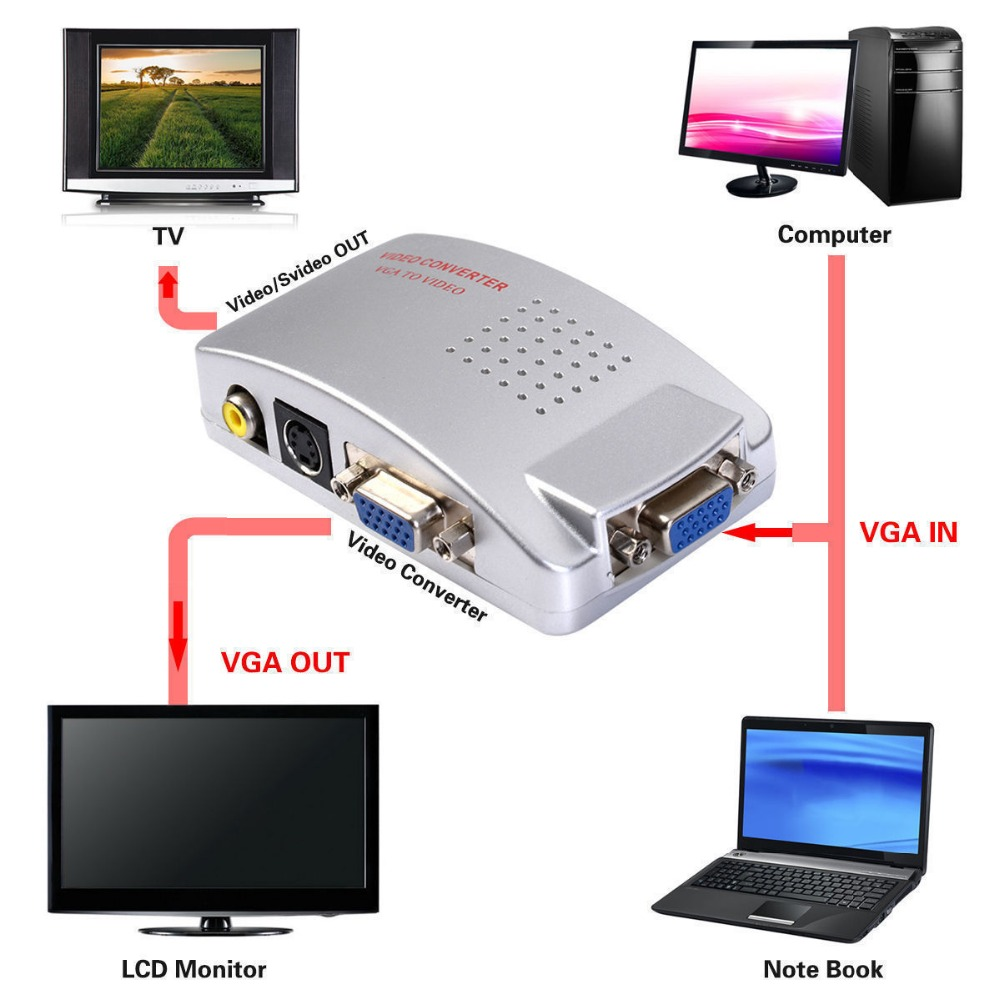 Computer Laptop PC VGA to TV AV RCA Video S-video Converter Signal Adapter Switch Box Conversion Composite VGA to Video w/ Cable skw 24k hometheater hdtv computer 3rca to 3rca audio and video cable box connected to the tv three rca av cable