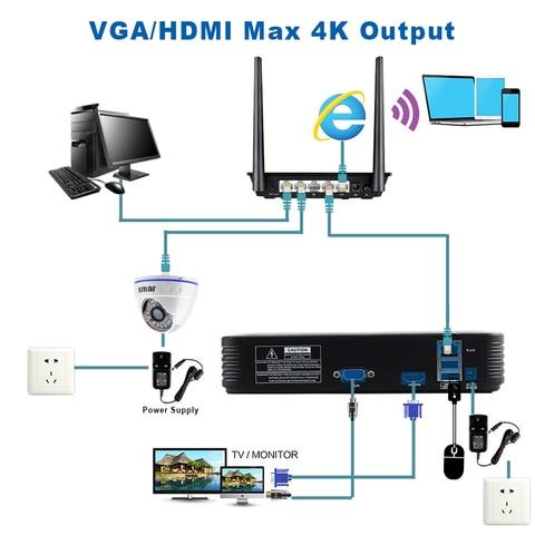 gravador de video dvr onvif h265 rede