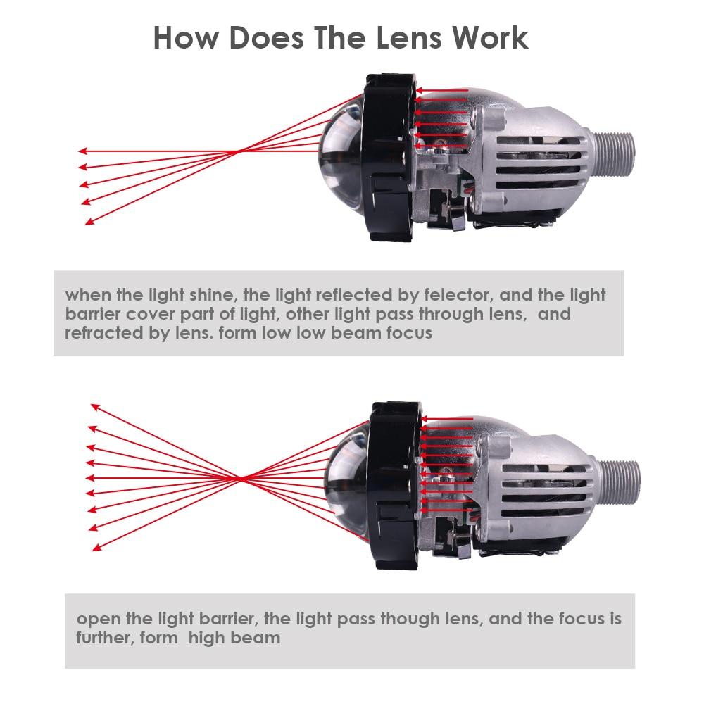 Sanvi 2.5 '' 35 W 5500 K Bi LED Projektör Lens Far Merhaba Düşük - Araba Farları - Fotoğraf 5