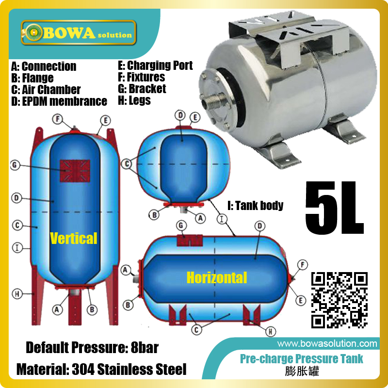 5L stailesss steel pre-charge pressure tanks take excess water volume and pressure from a pump system, such as water chillers5L stailesss steel pre-charge pressure tanks take excess water volume and pressure from a pump system, such as water chillers