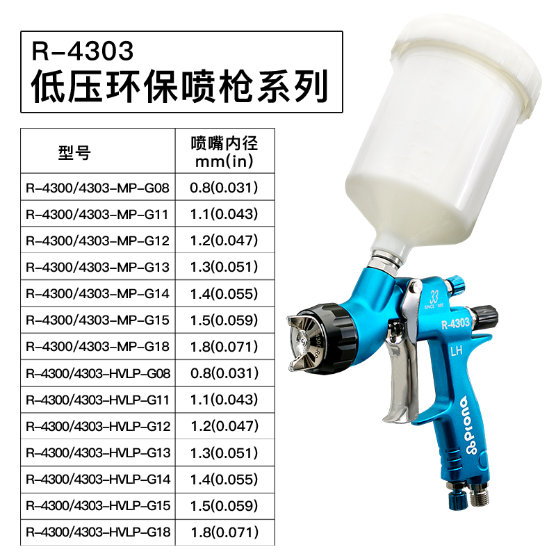 Prona R 4303 MP HVLP car paint spray gun,middle pressure R4303 car painting gun, 600cc plastic cup gravity feed type,free ship