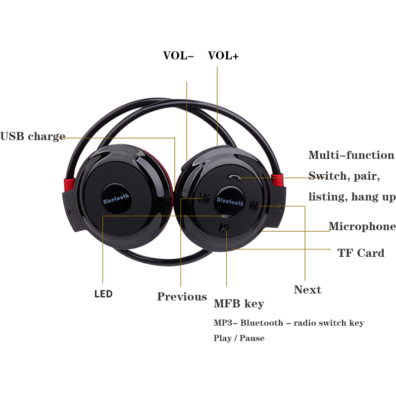 Mini 503 Neckband Wireless Bluetooth Earphone Handsfree With MIC Sport Stereo Headset Earphones Support TF Card for Mp3 Player ihens5 2 in 1 bluetooth earphone usb car charger adapter with mini wireless stereo headset handsfree with mic for cell phone