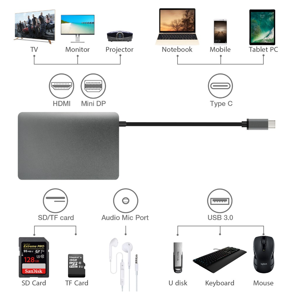 Image 5 - USB C Type C Laptop Docking Station For Macbook USB C to HDMI Mini DP 4K RJ45 Ethernet USB 3.0 Audio 3.5mm Type C Charging Dock-in Laptop Docking Stations from Computer & Office