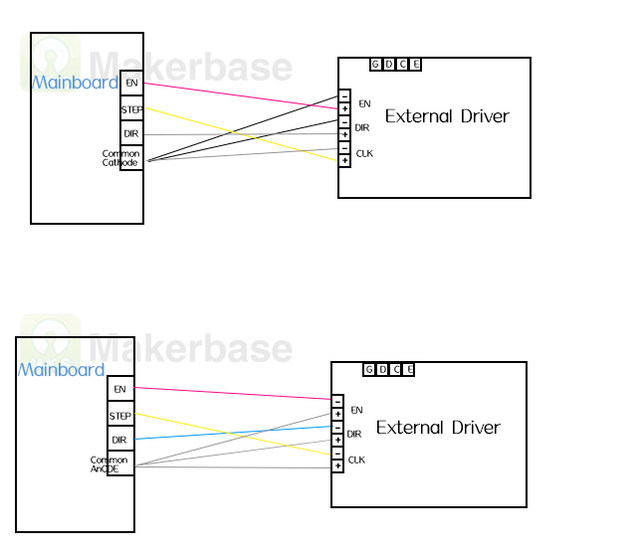Online-Shop MKS Steptest PWM puls generator controller PWM stepper ...