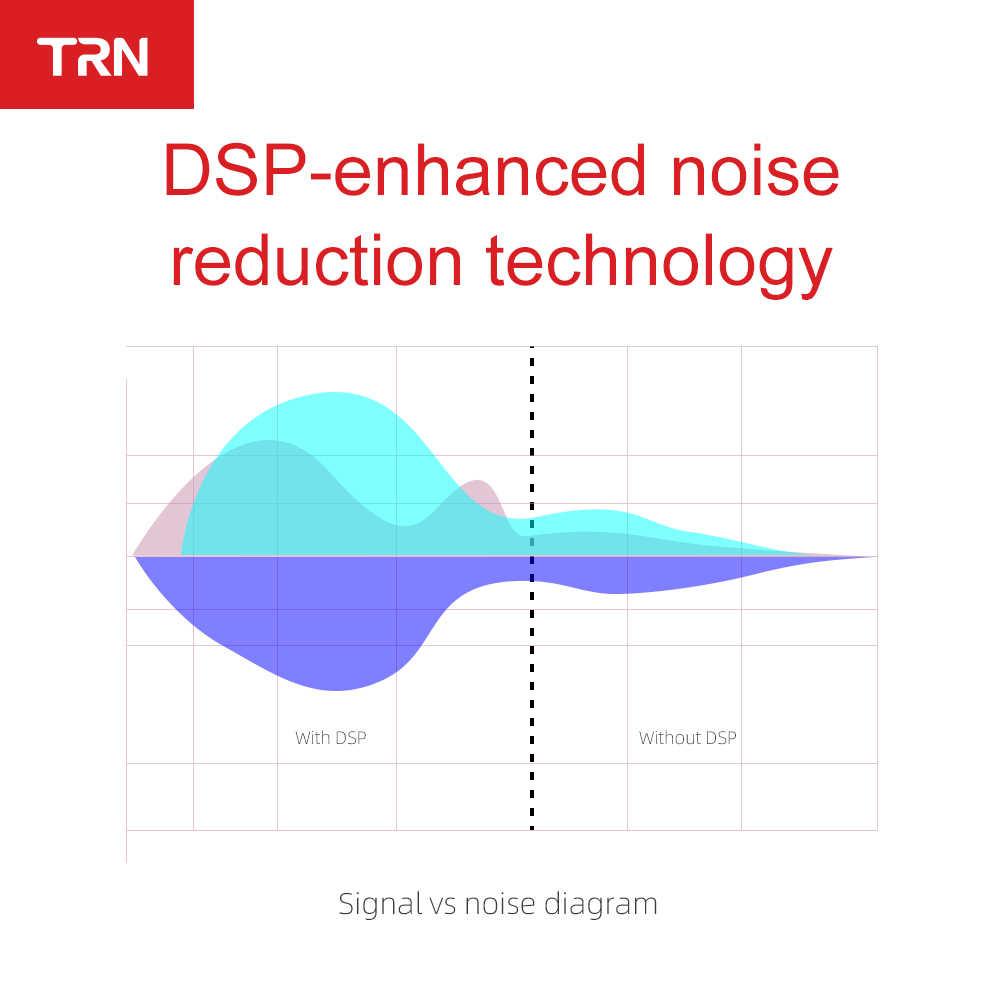 AK TRN BT20S APTX Wireless Bluetooth 5.0 Ear Hook HIFI Earphone 2PIN/MMCX Connector For TRN X6/IM1IM2/V80/v30v90 Revonext QT5QT2