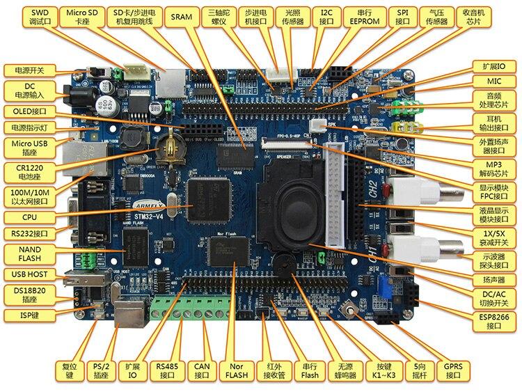 [development Board] STM32 Development Board +100M Network +USBHost+Codec+ Oscilloscope V4 Version