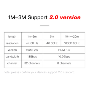 Image 3 - SL HDMI Cable 2.0 3D HDR 4K 60Hz for Splitter Switch PS4 LED TV xbox Projector Computer cable hdmi 1m 2m 3m 5m 10m 15m 20m