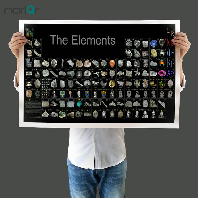 Frameless Canvas Painting Wall Picture Posters Periodic Table Of The Elements With Material Object Art