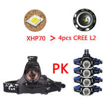 Z20 Litwod 2806 LED XHP70 Head lamp fishing headlamp 32000LM powerful Led Headlight zoom head light flashlight torch for camping