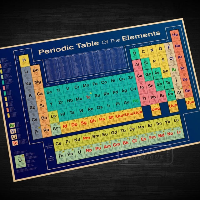 Periodic table of the elements chemical kids education poster periodic table of the elements chemical kids education poster decorative diy wall canvas stickers home posters urtaz Gallery