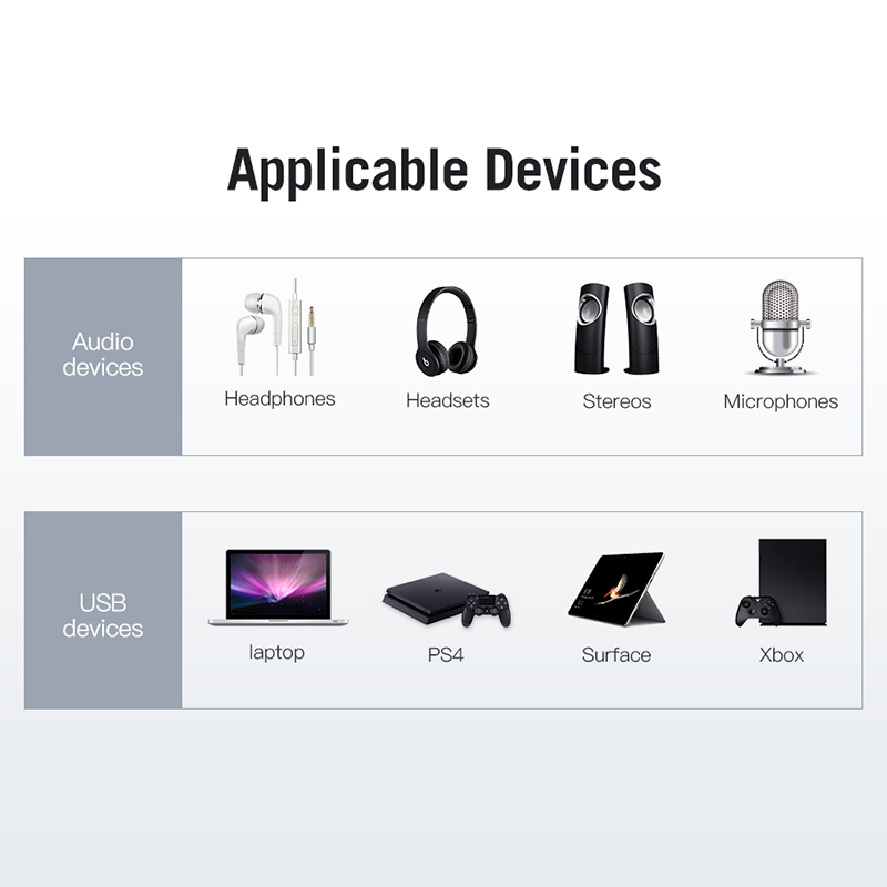 Vention USB External Sound Card USB to 3.5mm Audio Adapter USB to Earphone Microphone for Macbook Computer Laptop PS4 Sound Card 3