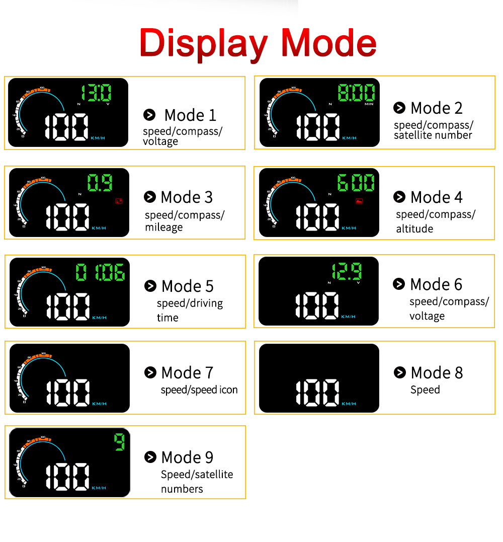 "Image 4 - 2018 New 4"" Car HUD GPS Head Up Display Speedometers Overspeed Warning Monitor For Q5 New Cigarette Lighter-in Head-up Display from Automobiles & Motorcycles"