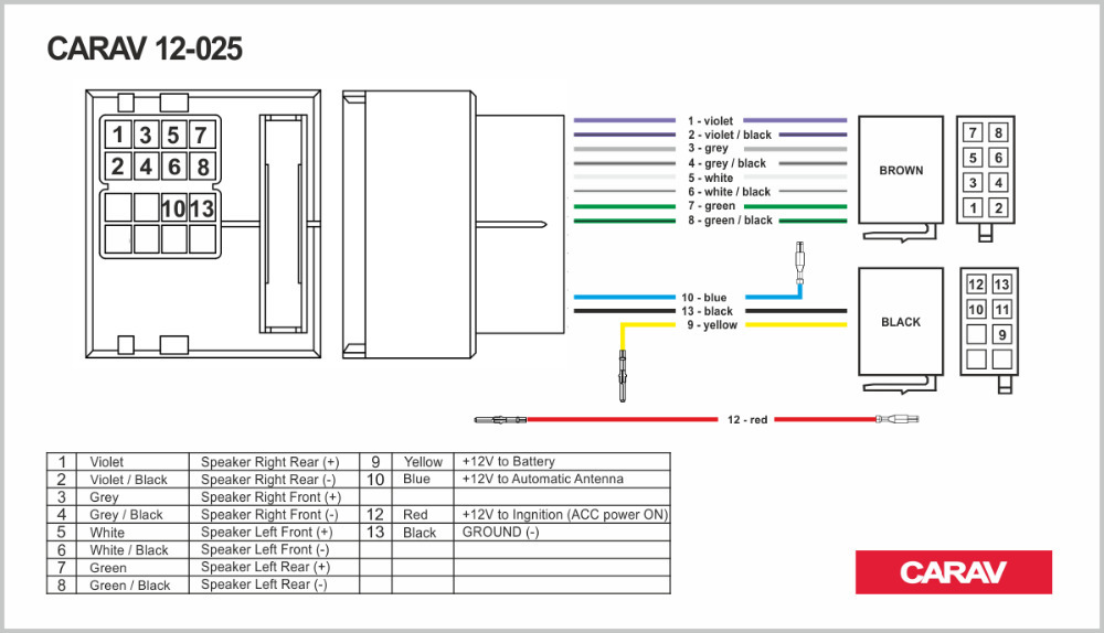 100 ideas audi a4 b5 wiring diagram on bestcoloringxmaswnload audi a4 b6 audio wiring diagram wiring diagram asfbconference2016 Image collections