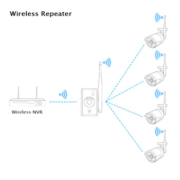 wireless extender diagram how to wire 3 lights one switch wifi range for hiseeu security camera buy online full hd support 8mp 4k tvi 5mp ahd 4mp cvi hdmi video