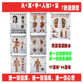 10pcs chart human body  wall map acupuncture point scrapping chart TCM medcinice head Ear foot hands Chinese-English Waterproof