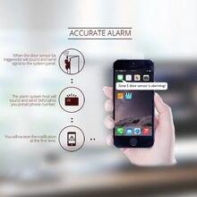 G18 GSM Home Burglar Security Protection Alarm Control Panel