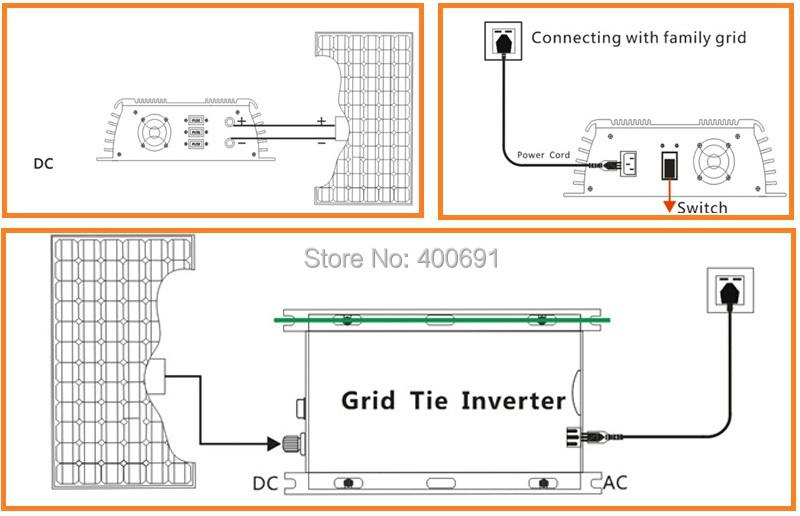 HTB1UTYUHpXXXXXJXXXXq6xXFXXXe aliexpress com buy 1000w 36v grid tie inverter, 20 45v dc to ac Synchronizing Grid Tie Inverter at n-0.co