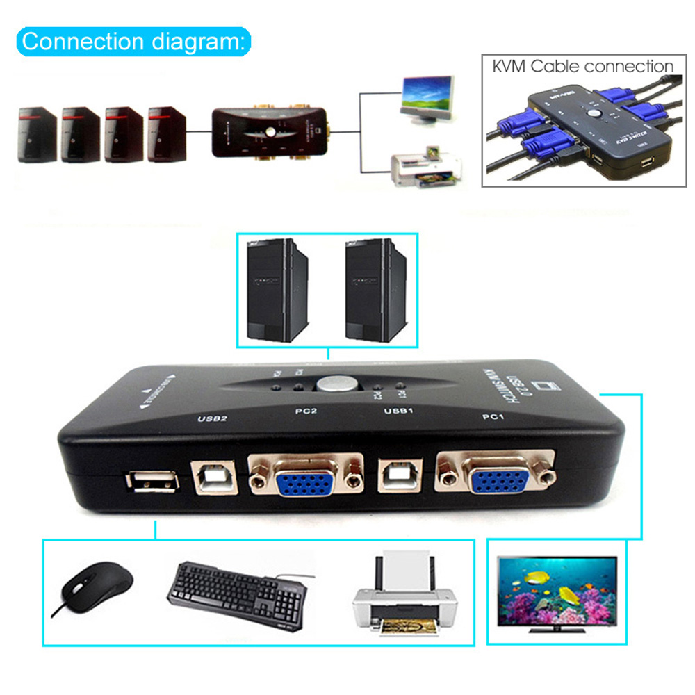 4 port usb kvm switch usb2 0 vga svga pc sharing monitor switch box 1 set keyboard mouse control 4 computers tool with cable in kvm switches from computer  [ 1000 x 1000 Pixel ]