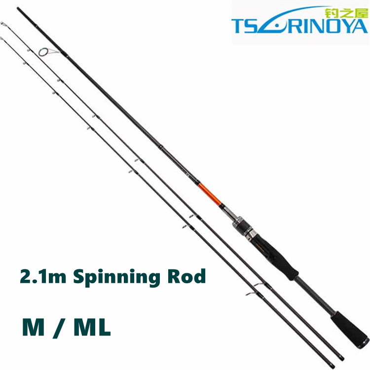 Free Shipping Trulinoya 2.1m M / ML Two Tips Spinning Rods 2 Section Carbon Spinning Rods lewis petrinovich human evolution reproduction