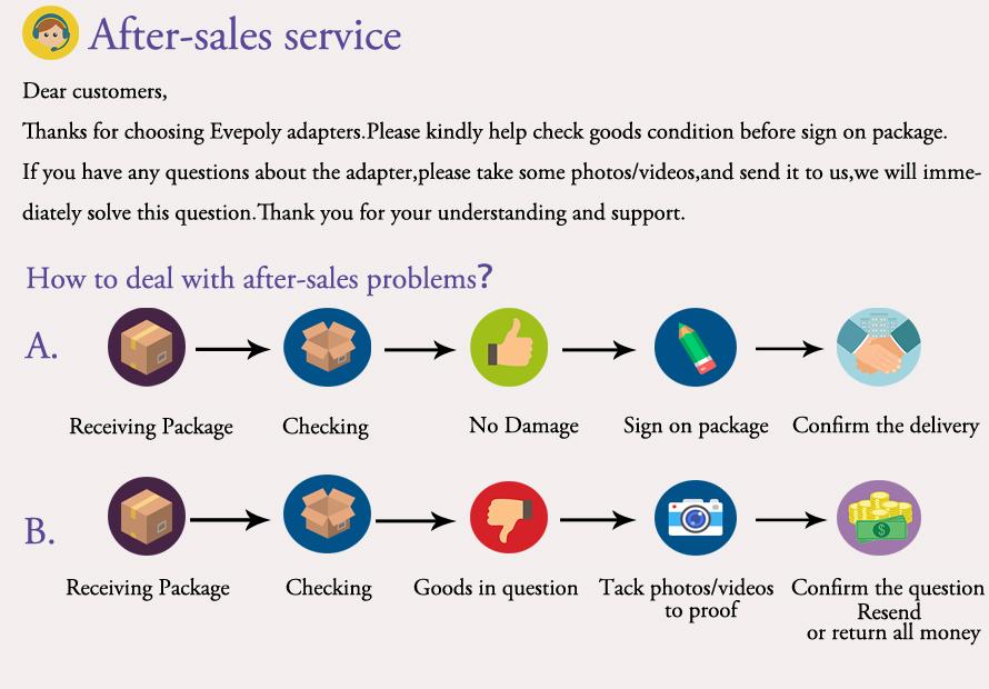 After-sales service-black-1
