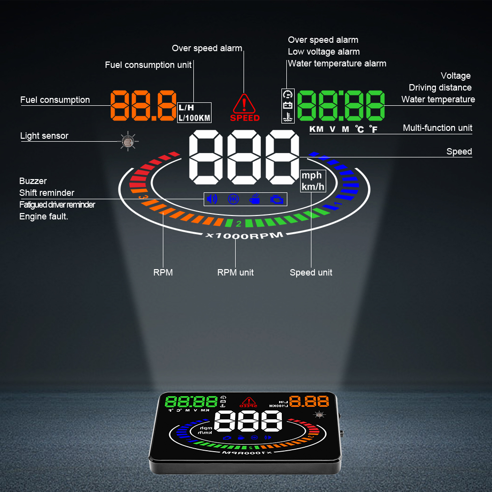 cheapest 5 5Inch E300 HUD OBD2 Head Up Display Car velocidad Windshield Projector OBD UE MPH KM H Fault Code Elimination Security Alarm