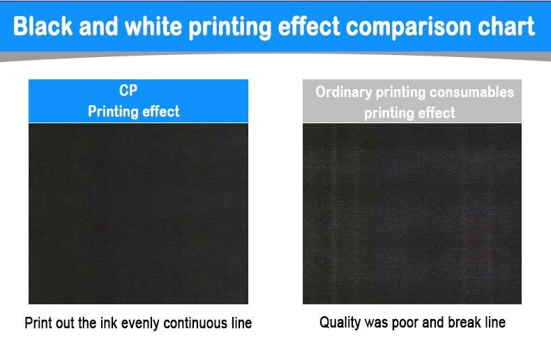 CP 2000 Ariary принтера 17
