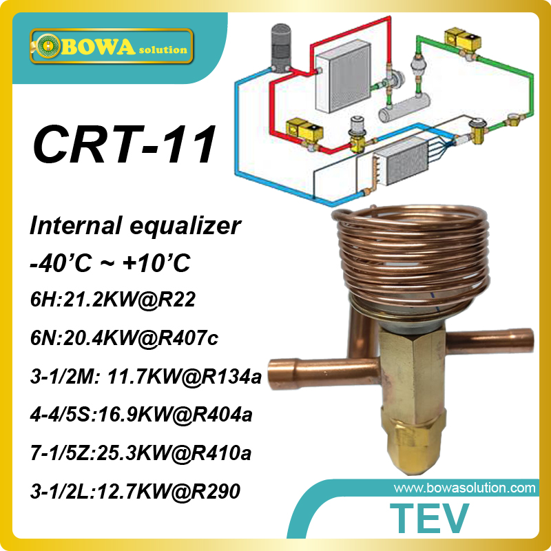 все цены на CRT-11 R22 6TR thermotatic expansion valves designed for a wide range of refrigerant equipment or machine applications.