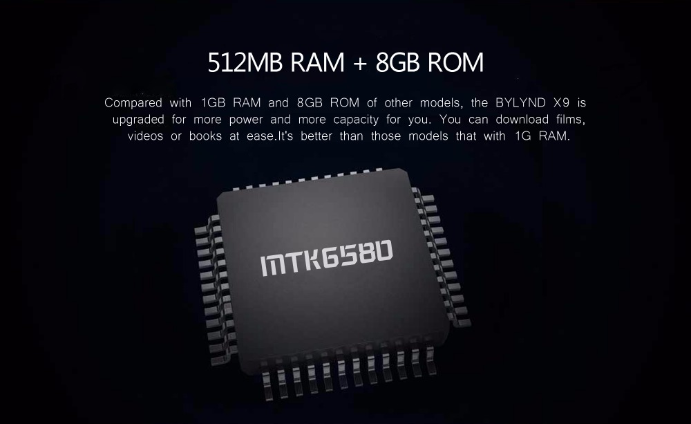 512MB RAM + 8GB ROM