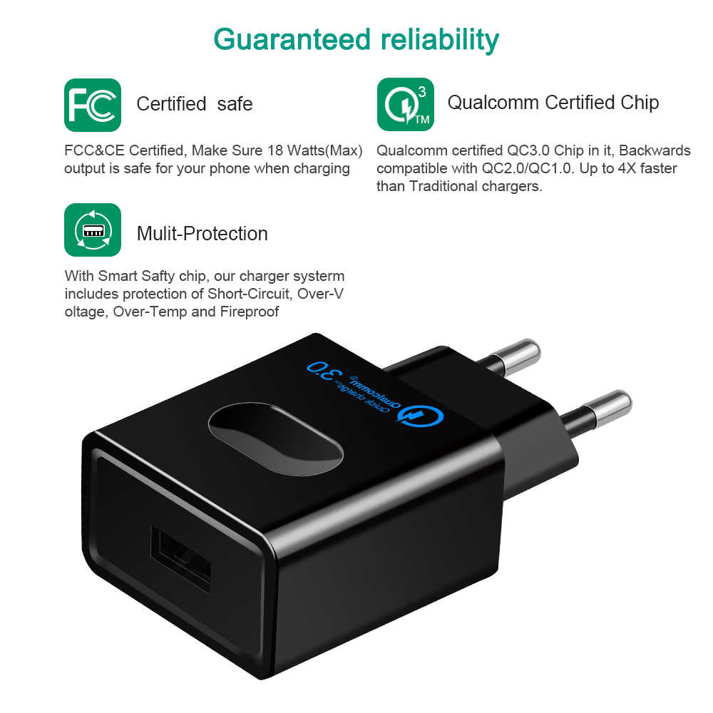 Carica rapida 3.0 Caricatore USB Fast Charger QC3.0 di Ricarica Con Cavo USB Portatile UE Adattatore Del Caricatore Del Telefono Mobile Per Il Iphone