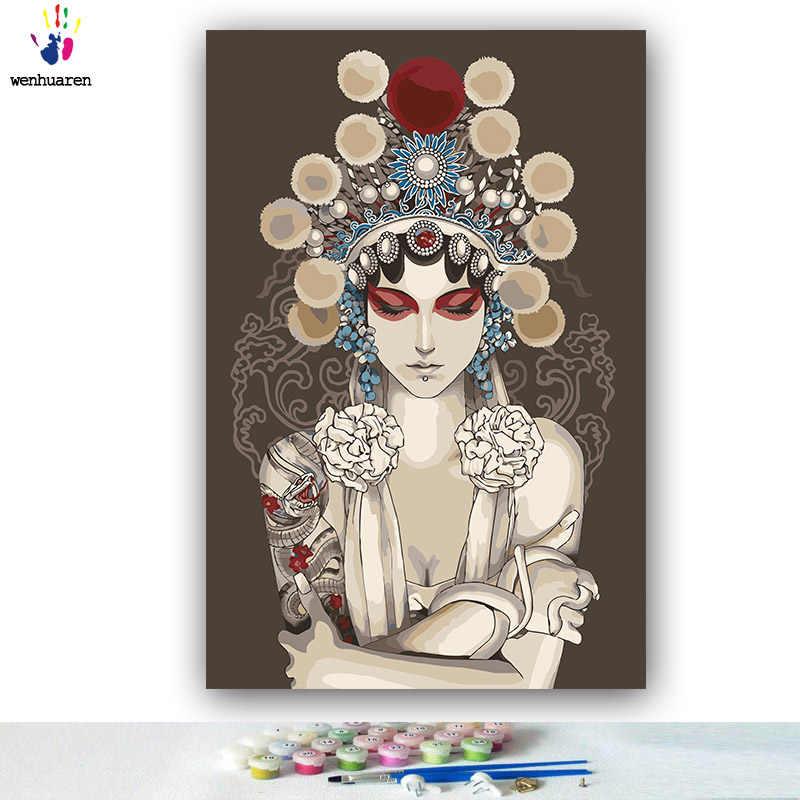 TỰ LÀM colorings hình ảnh của số với màu sắc Opera Bắc Kinh Opera thời cổ đại hình ảnh vẽ tranh by numbers khung Nhà