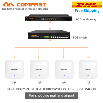 wifi cover set for airport 24 Ports 10/100/1000Mbps Poe Switch + Poe Gigabit core Gateway + 4pcs 2200Mbps ceiling AP wifi router 2018 comfast gigabit ac gateway routing 4 ports poe power supply multi wan access with 5 1000mbps port traffic control ap switch