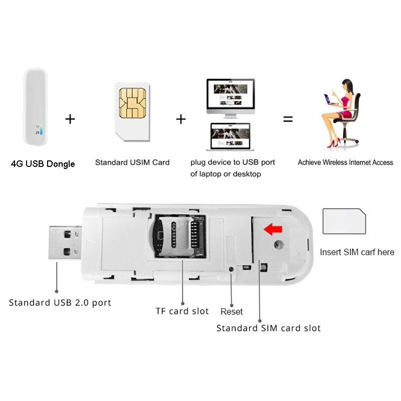 Image 5 - Cioswi 4G LTE USB МОДЕМ WiFi ключ сетевой адаптер с Wi Fi точка доступа sim карты 150 Мбит/с Универсальный 3G 4G беспроводной маршрутизатор для автомобиля-in 3G модемы from Компьютер и офис on AliExpress - 11.11_Double 11_Singles' Day
