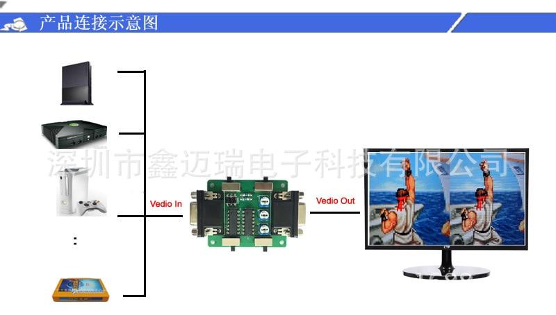 Scherm Scan Lijn Generator Vga Aansluiting Scanline Generator + 4 Stks L Type Voeten En Schroef/mame Arcade Game Emulator Retro Games