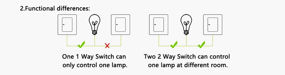 3 Gang 1 Way Wall Light Switch Random Click Push Button 3 Gang 1 Way ...