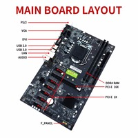 Mainboard Motherboard Intel B250 BTC support LGA1151 series DDR3 DIMM 2133/2400/2800/3000MHz for mining miner Desktop Computer