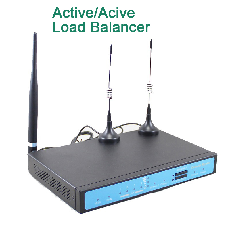 support VPN Load balancer YF360D LL active active 4G dual sim dual module LTE router for