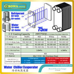 21RT/75KW PHE is a cost-saving alternative to conventional evaporators  for all refrigerants of water chillers to get cooling