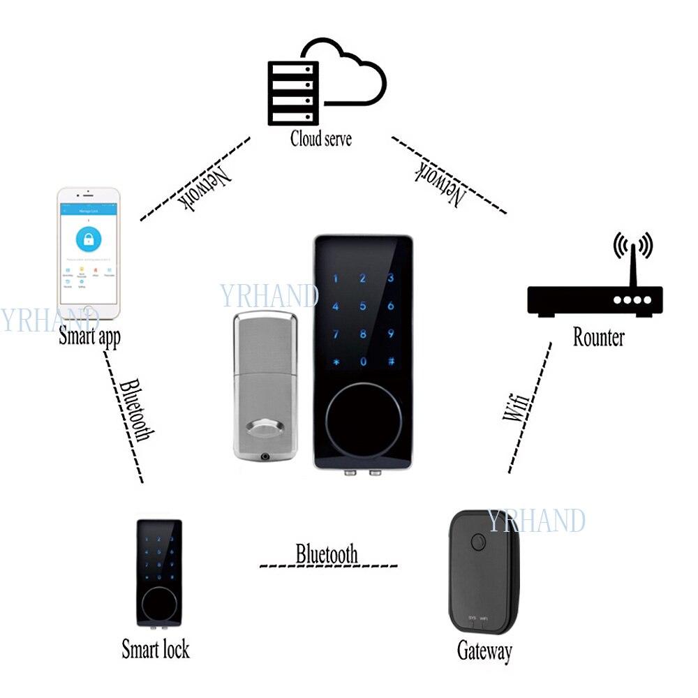 En Alliage de Zinc serrure de porte clavier Numérique Intelligent Serrure De Porte Électronique Écran Tactile Bluetooth Pêne Dormant Électronique Serrure De Porte avec Passerelle