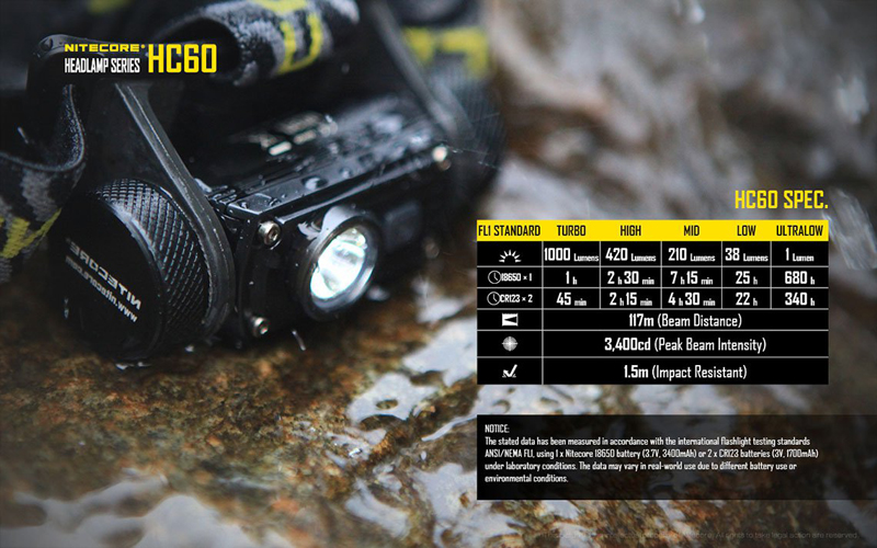 High Quality rechargeable headlamp